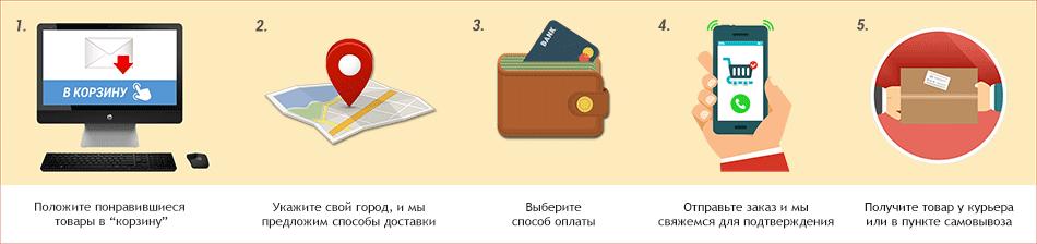 доставка конвертов по Росиии